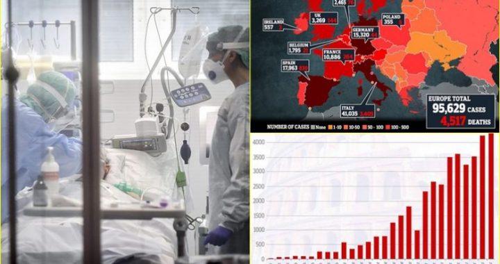 """Brenda reparteve të coronavirusit në Itali: Pacientët që përpiqen të """"marrin frymë"""", ndërsa përpjekjet e mjekëve duket se nuk janë """"të mjaftueshme"""""""